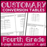 Customary Measurement Conversion Tables, Converting Customary Units 4.MD.1