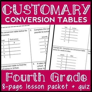 Customary Measurement Conversion Chart Teaching Resources Teachers