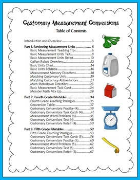 Customary Measurement Conversions Activities For 4th And