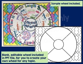 Customary Measurement Math Wheel
