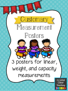 FREE Customary Measurement Posters