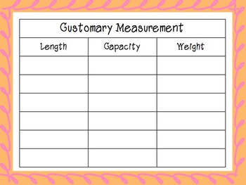 Customary Measurement QR Code Scavenger Hunt