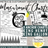 Measurement Conversion Anchor Chart: Metric & Customary System (ie: King Gallon)