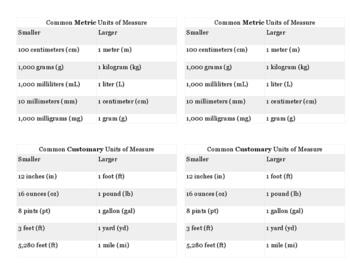 Customary/Metric Units of Conversion (beginner)