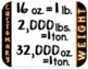 Measurement Customary System Posters - Length, Capacity, Weight
