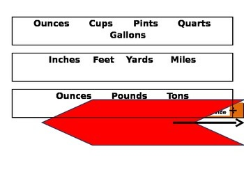 Customary Unit Conversions Anchor Chart