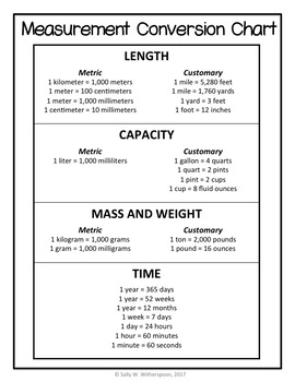 Customary Unit Conversions, Measurement with Whole Numbers, Lesson Packet