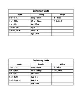 Customary Units Chart