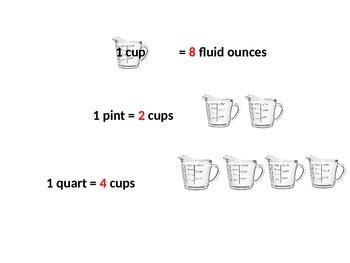 Customary Units of Liquid Volume
