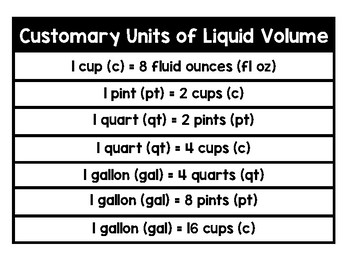 what units are used to measure liquid volume