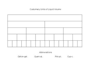 Customary Units of Liquid Volume Strip Diagram