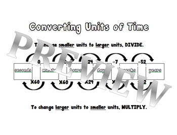 Customary Units of Measurement - Conversion Sheets