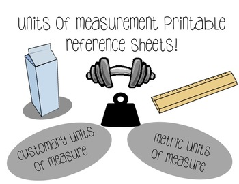 Customary Units of Measurement Reference Sheet
