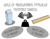 Customary & Metric Units of Measurement Reference Sheets (Interactive Notebooks)