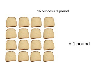Customary Weight Conversions