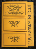 Customary Weight (Foldable)