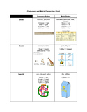 4MD1 Customary and Metric Conversion Chart