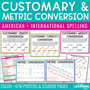 Customary & Metric Conversion Posters