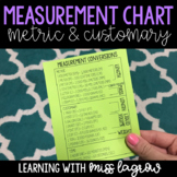 Customary and Metric Measurement Conversion Chart Reference