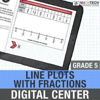 Line Plots with Fractions  - 5th Grade Digital Math Center