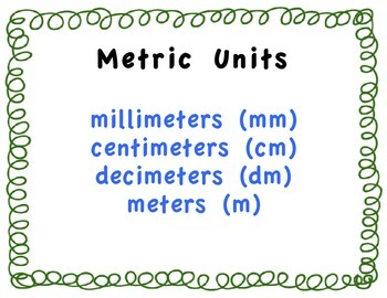 Customary and Metric Measurement posters