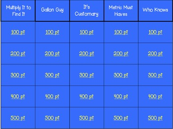 Customary and Metric Measurements Jeopardy 4.OA.2, 4.MD.A.1, 5.MD.A.1, 6.RP.A.3