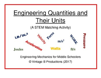 Engineering Quantities and Their Units