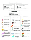 Customary/Metric Measurement Reference Chart