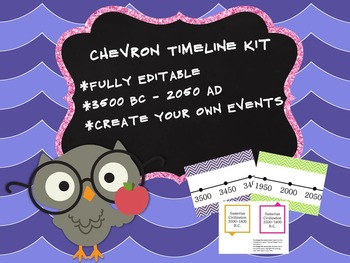 Customizable Chevron Timeline Kit 3500 BC - 2050 Ancient History