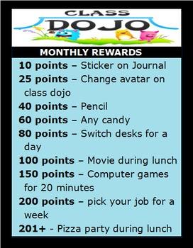 Customizable Class Dojo Rewards Poster
