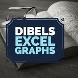 Dibels Progress Monitoring Graphs (EXCEL)