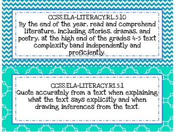 Customizable Focus Wall Caribbean, Turquoise, and Cobalt Blue 5th Grade CCSS