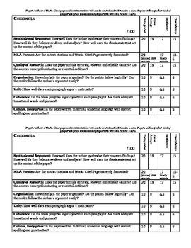 Customizable Research Paper Rubric