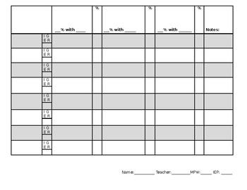 Customizable Speech Data Sheet