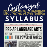 Customized Infographic Syllabus!
