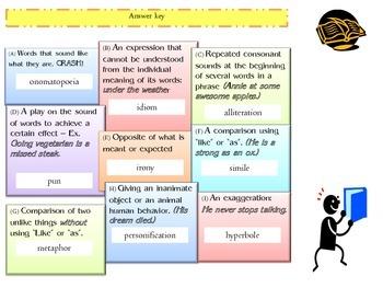 Cut & Paste Figurative Language Study Guide
