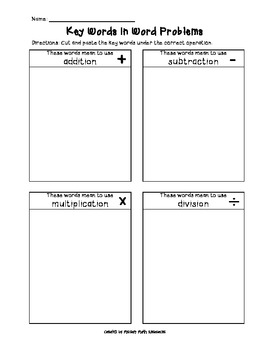 Cut & Paste Key Words for Word Problems {ALL Operations}