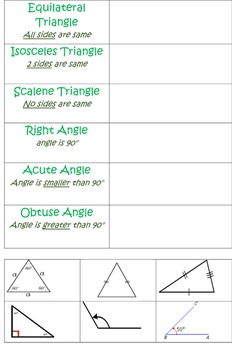 Cut & Paste Triangle/Angle Identify