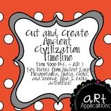 Cut and Create Ancient Civilization Timeline