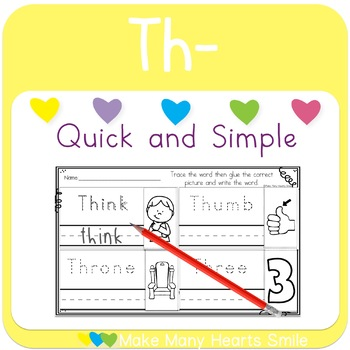 Cut and Draw:  Th Digraph