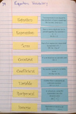 Cut and Paste Equations Vocabulary SOL 6.18, 7.14, 8.15a