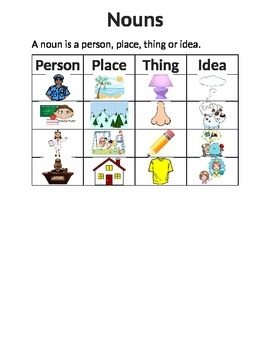 Cut and Paste Nouns - Person, Place, Thing or Idea