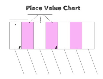 Cut and Paste Place Value Chart