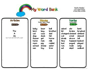 Cut and Paste Simple Sentences: Articles, Nouns, and Verbs (Level 1)