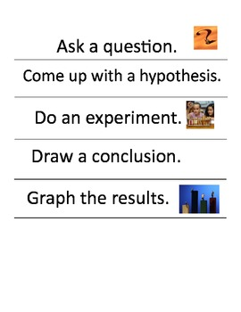 Cut and Paste Steps of the Scientific Method
