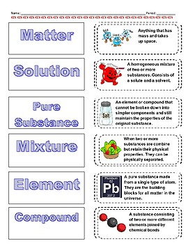 Cut-n-Paste Vocabulary: Classification of Matter