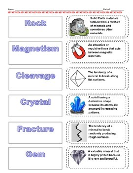 Cut-n-Paste Vocabulary: Minerals