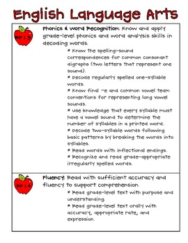 Cut to the Core! {1st grade Language Arts Standards}