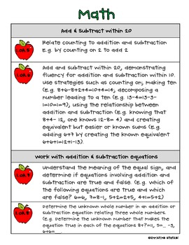 Cut to the Core! {1st grade Math Standards}