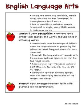 Cut to the Core! {Kindergarten Language Arts Standards}